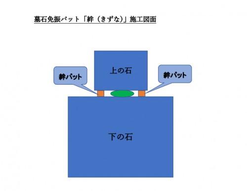 絆パット説明図