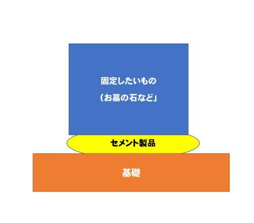 Microsoft Word - 文書1