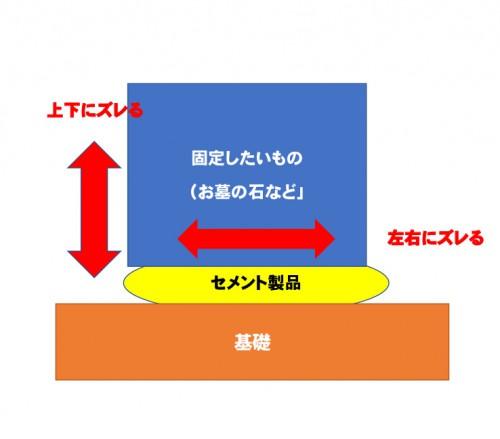 Microsoft Word - 文書21