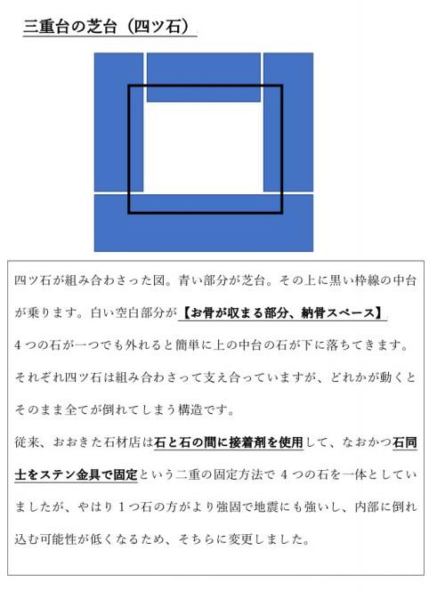 Microsoft Word - 四ツ石の構造図01
